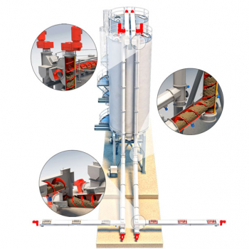 Shaftless Screw Conveyor Systems