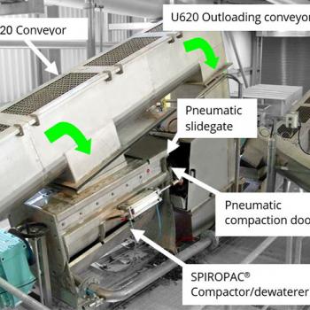 SPIROPAC® dewaterer/compactor